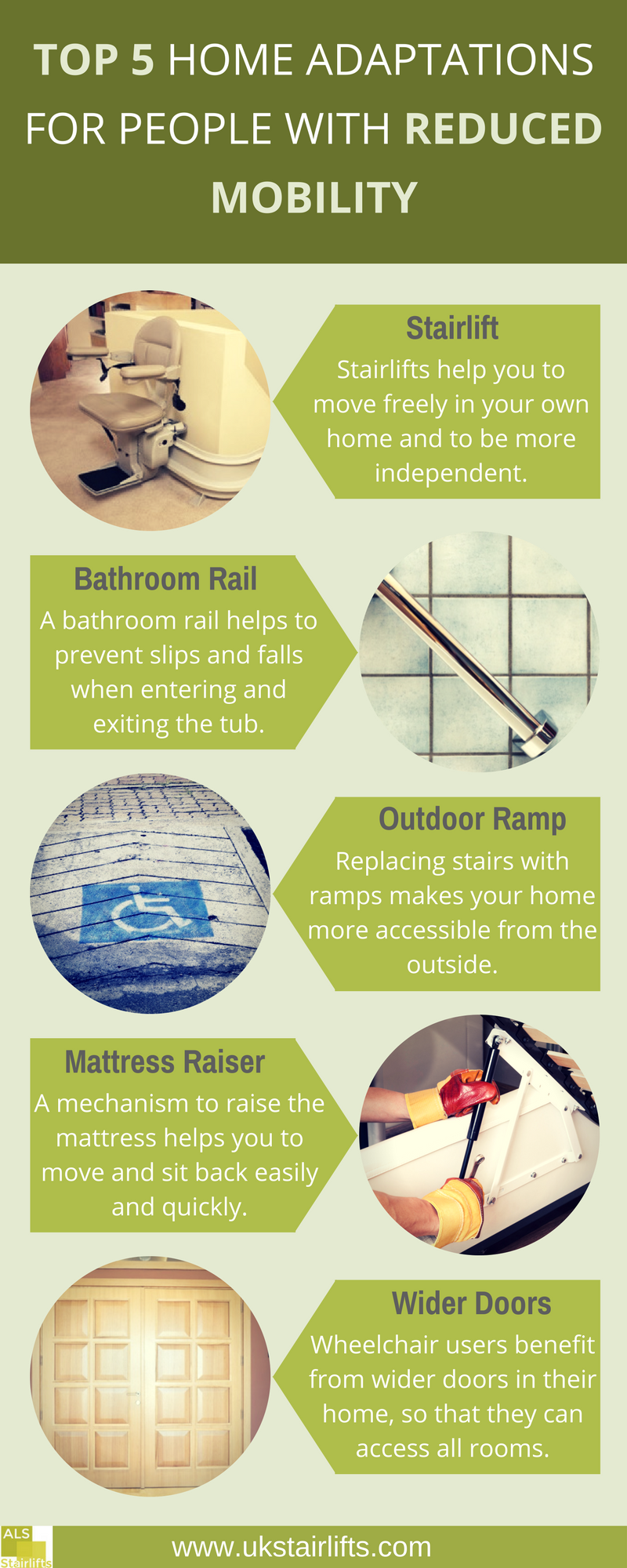 Infographic detailing the best home adaptations available for someone with decreased mobility. Including: stairlifts, bathroom rail, outdoor ramp, mattress raiser and wider doors.